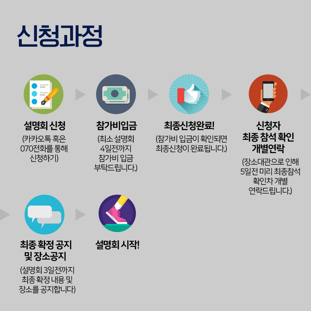 05_신청과정.jpg
